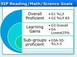 sip reading math science goals