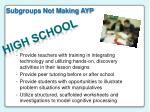 subgroups not making ayp83