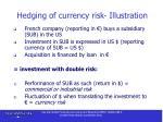 hedging of currency risk illustration