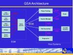 gsa architecture