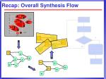 recap overall synthesis flow