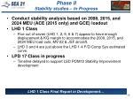 phase ii stability studies in progress12