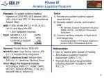 phase iii aviation logistics footprint