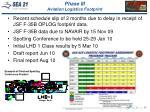 phase iii aviation logistics footprint17