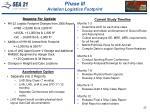 phase iii aviation logistics footprint22