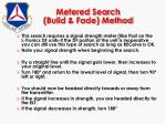 metered search build fade method
