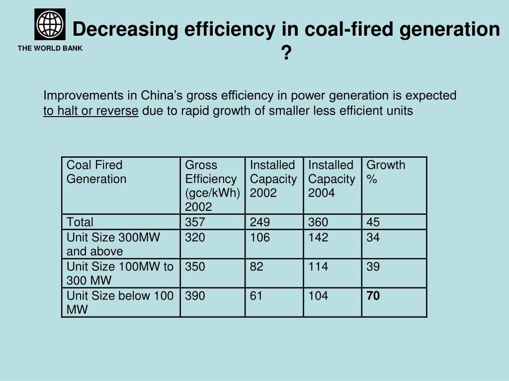 Decreasing efficiency in coal-fired generation ?