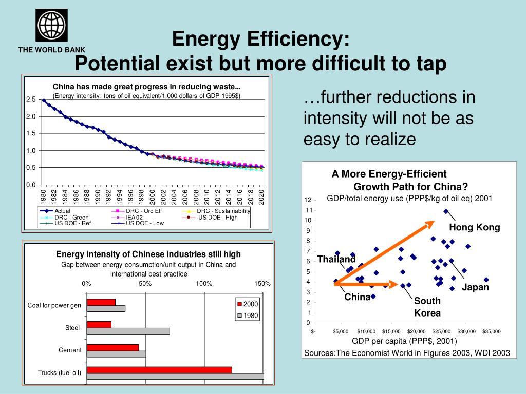 A More Energy-Efficient
