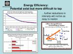 energy efficiency potential exist but more difficult to tap