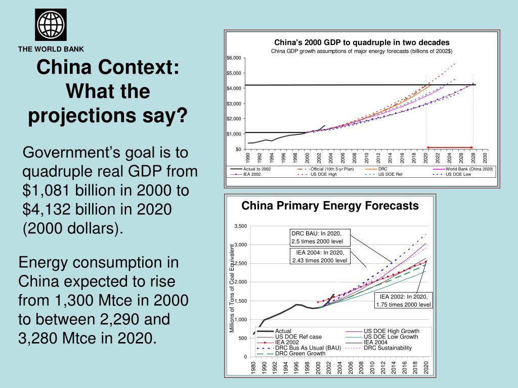 China Primary Energy Forecasts