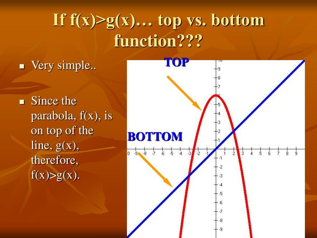 If f(x)>g(x)… top vs. bottom function???