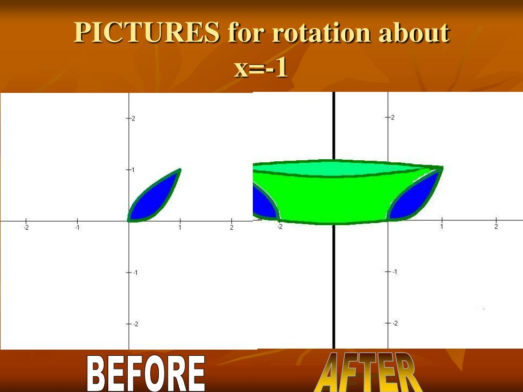 PICTURES for rotation about
