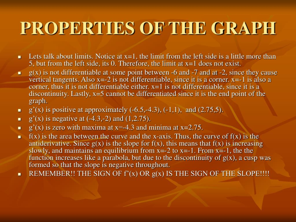 PROPERTIES OF THE GRAPH