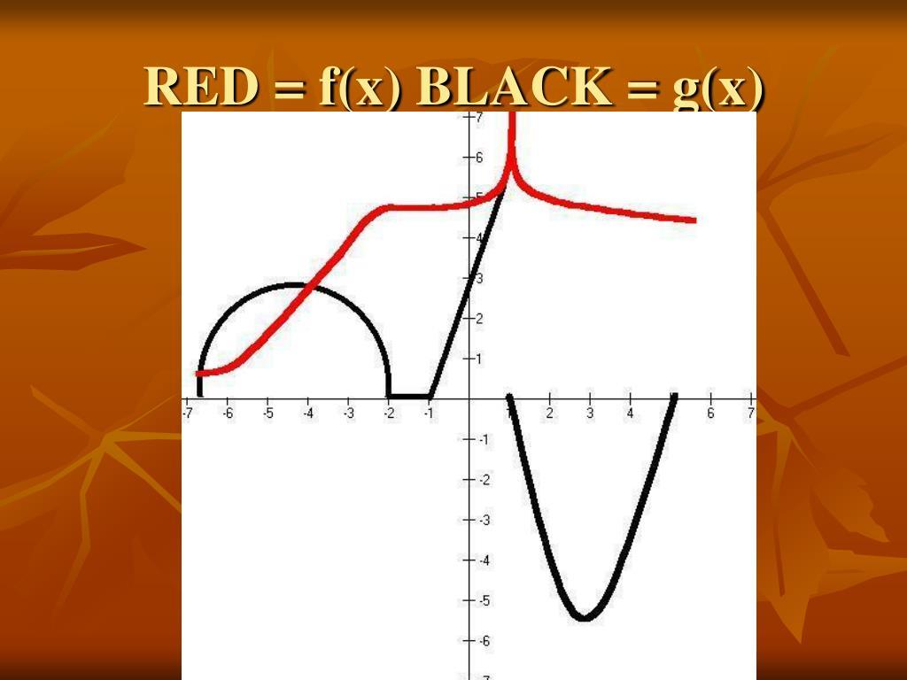 RED = f(x) BLACK = g(x)