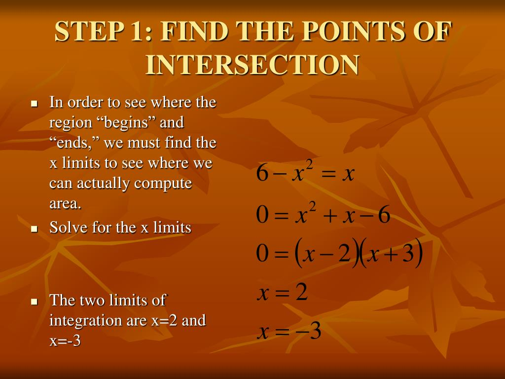 STEP 1: FIND THE POINTS OF INTERSECTION