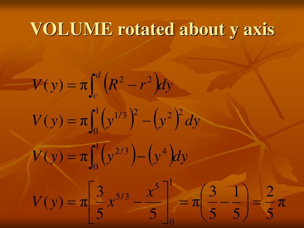 VOLUME rotated about y axis