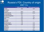 russia s fdi country of origin 2007