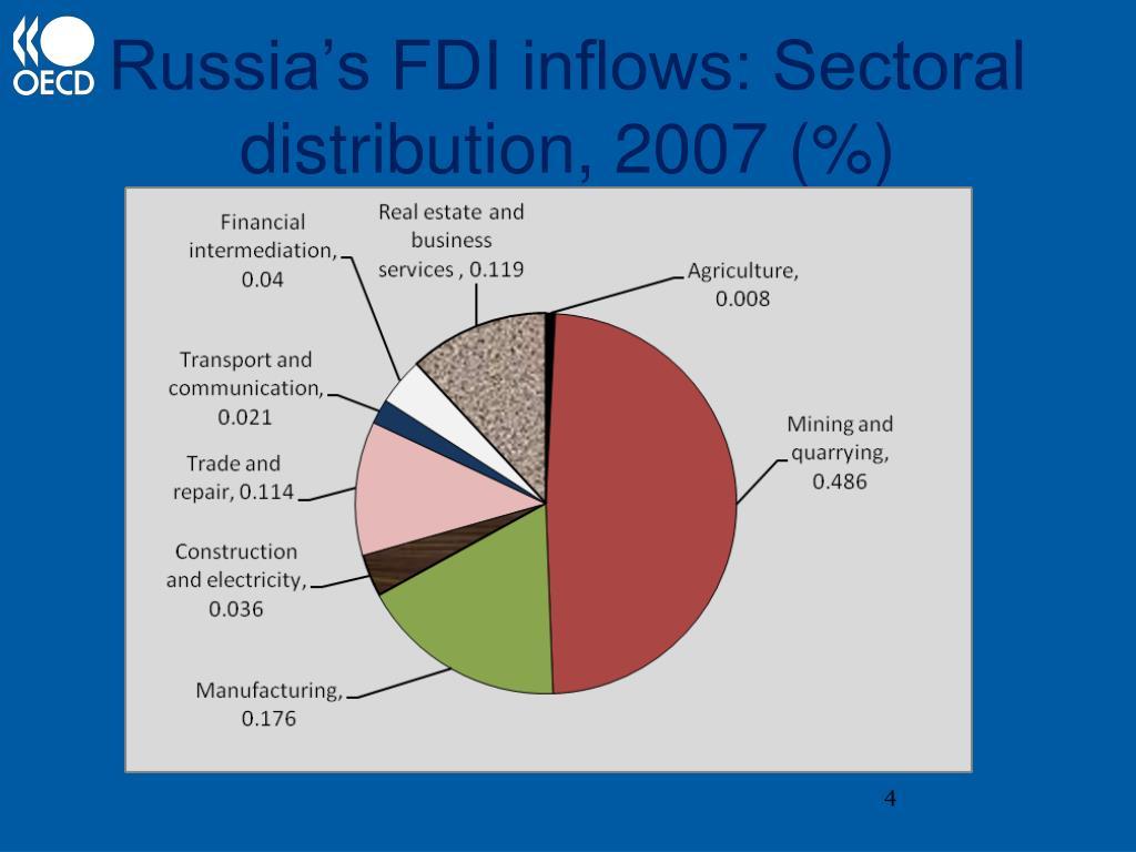 Russia's FDI inflows: Sectoral distribution, 2007 (%)