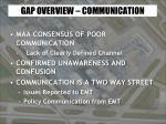 gap overview communication