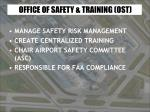 office of safety training ost