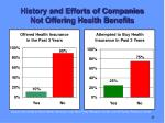 history and efforts of companies not offering health benefits