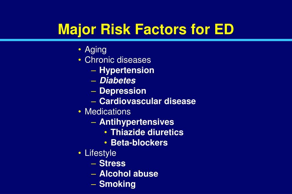 Major Risk Factors for ED