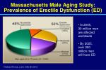 massachusetts male aging study prevalence of erectile dysfunction ed