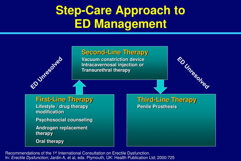 Step-Care Approach to
