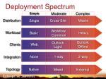 deployment spectrum