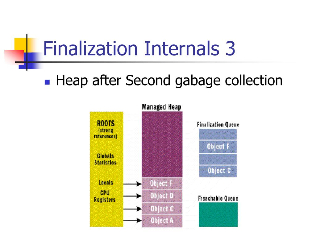 Finalization Internals 3