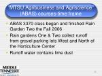 mtsu agribusiness and agriscience abas courses time frame
