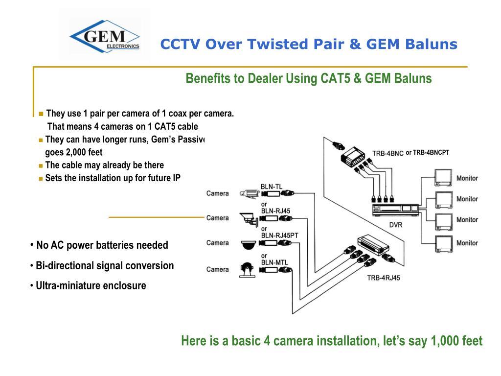 cctv over twisted pair gem baluns benefits to dealer using cat5 gem baluns l.
