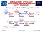 establishment of a quality management system in the cern safety commission10