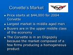 corvette s market