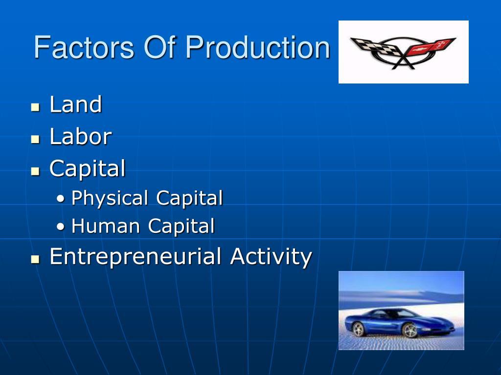 factors of production land labour capital