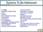 systems to be addressed