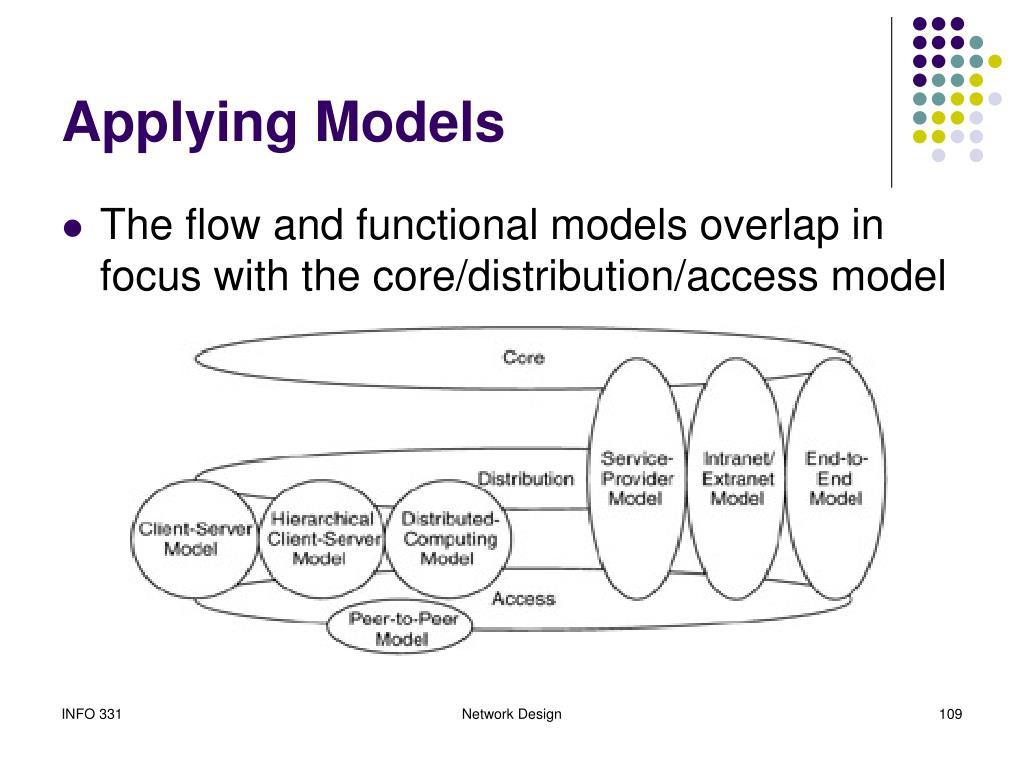 Applying Models