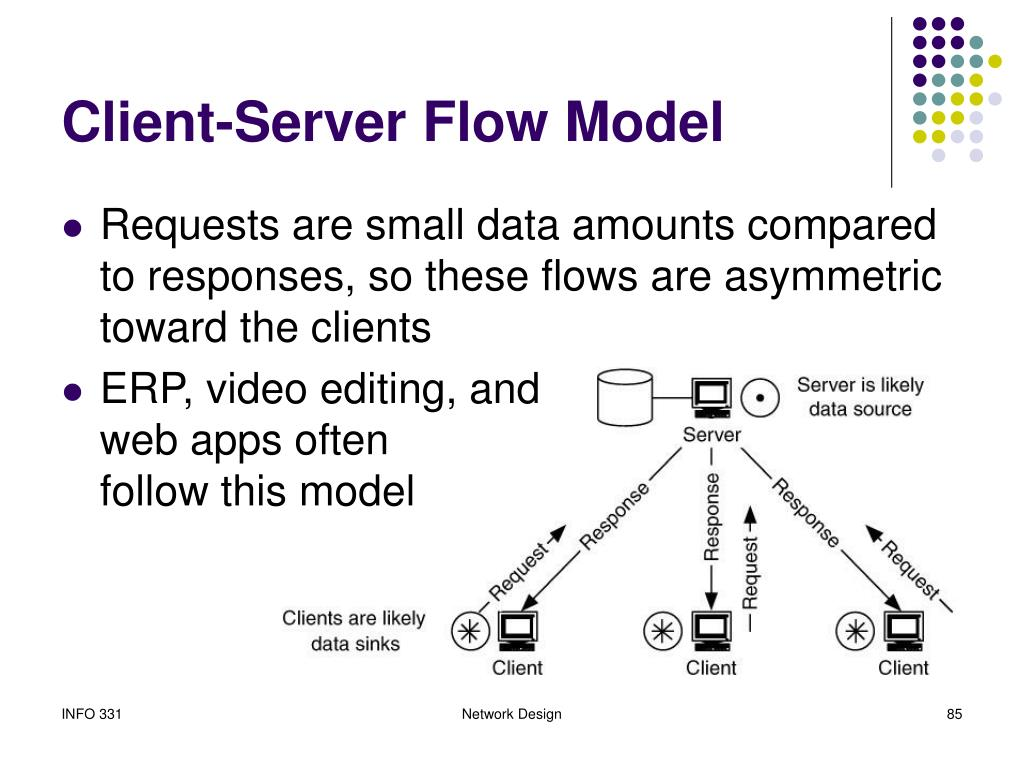 Client-Server Flow Model