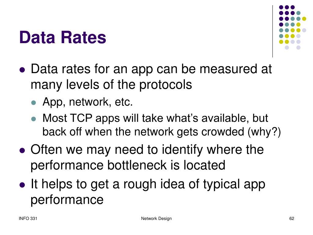 Data Rates