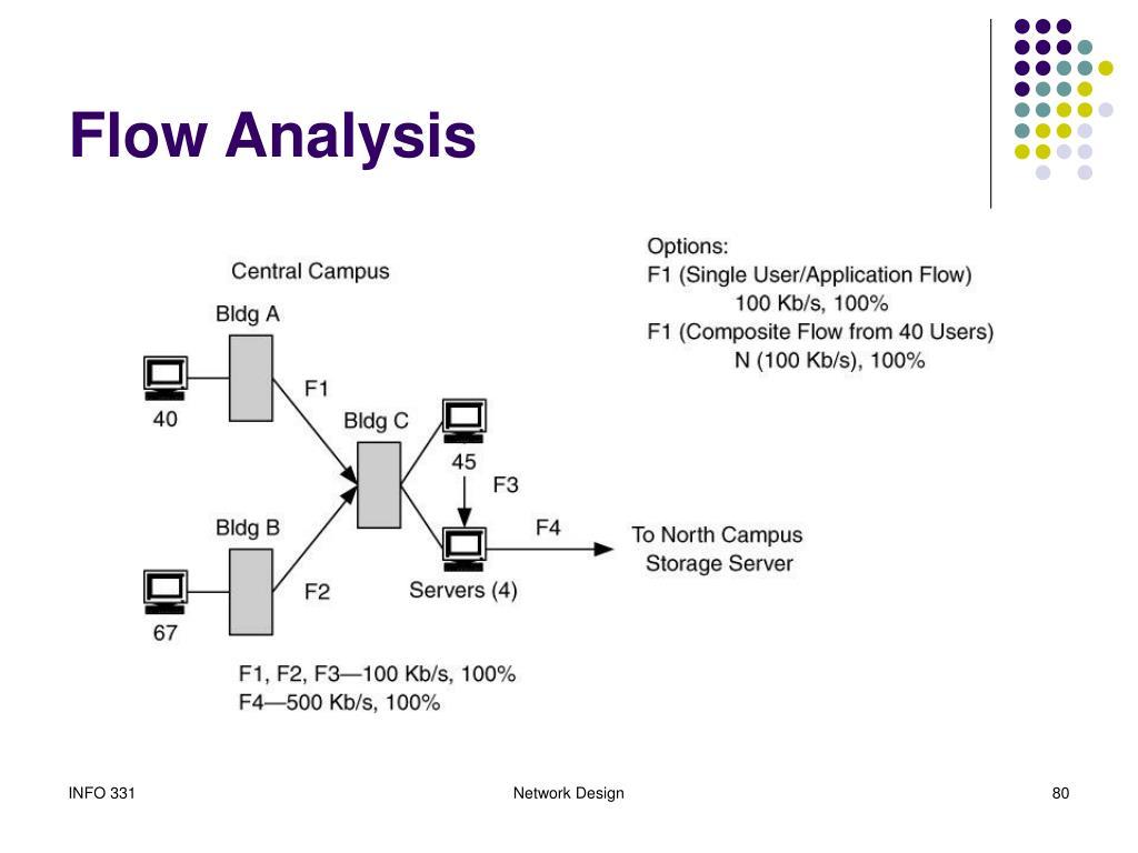 Flow Analysis