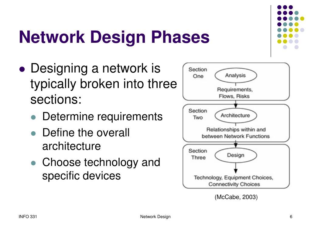 Network Design Phases