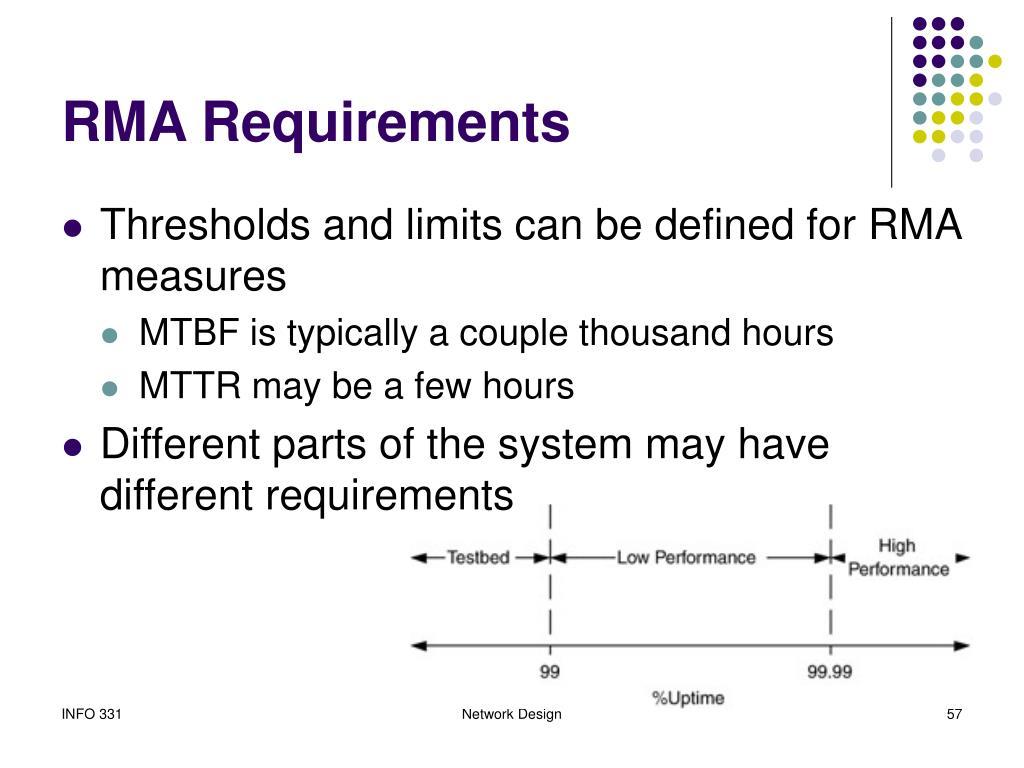 RMA Requirements