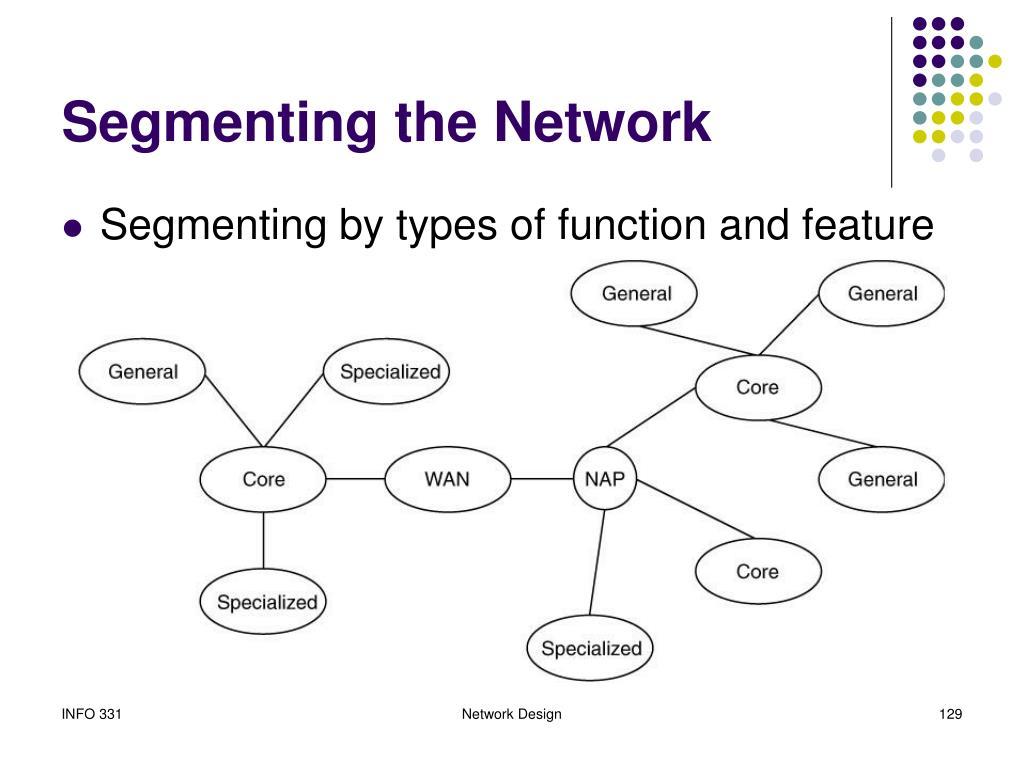Segmenting the Network