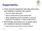 supportability70