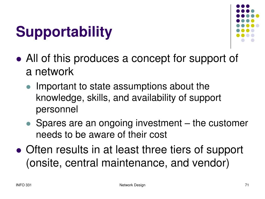 Supportability