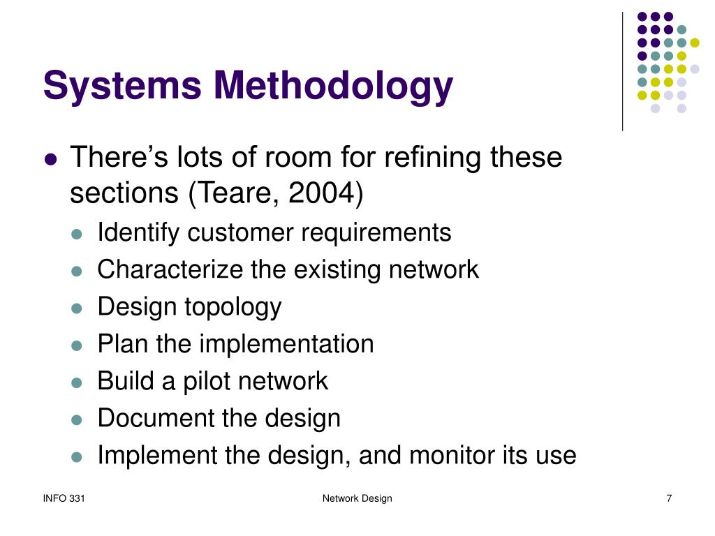 Systems Methodology