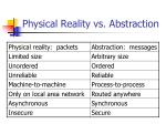 physical reality vs abstraction