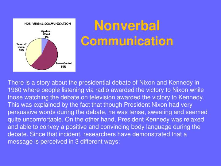 demonstrative communication includes nonverbal and unwritten communication and involves such things  Write a 800- to 1,050-word paper describing demonstrative communication, which includes nonverbal and unwritten communication and involves such things as.