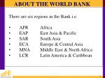 about the world bank