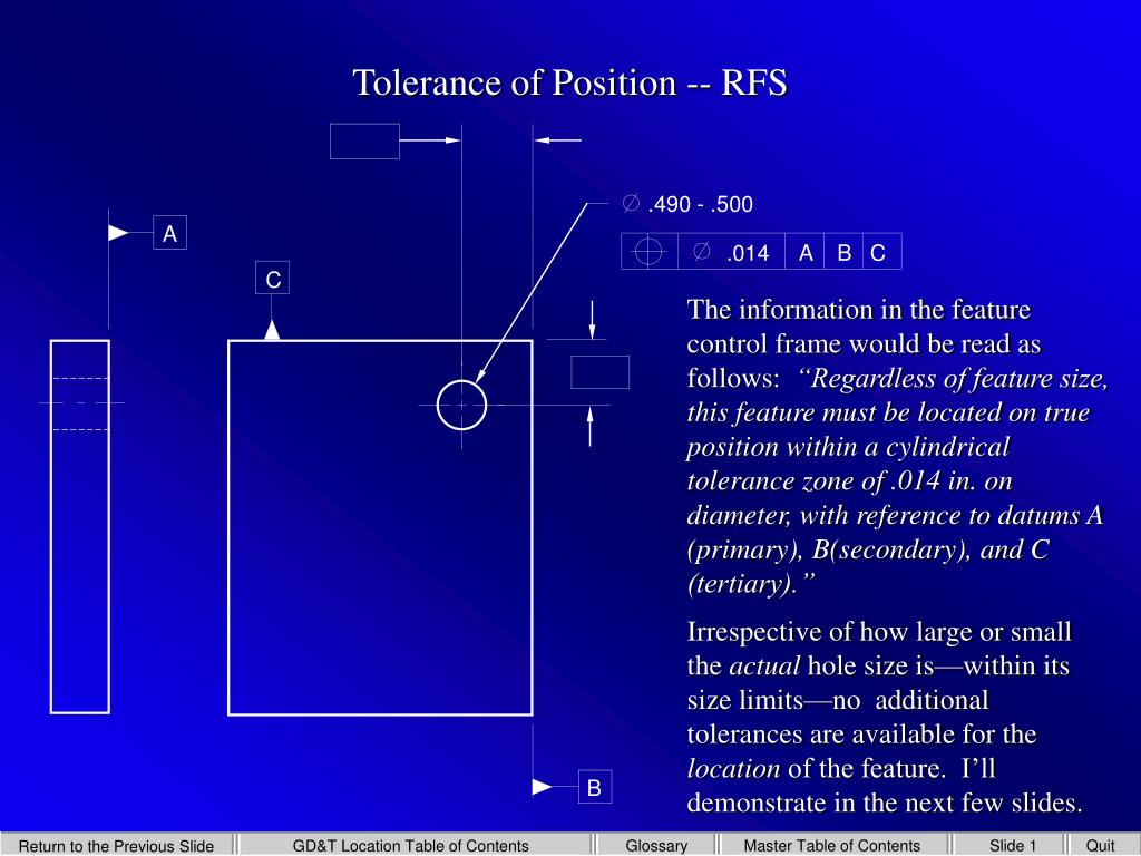 tolerance of position rfs l.